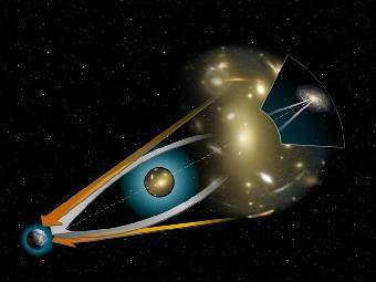 Искривление света, вызванное гравитационным воздействием очень тяжелого тела: явление, благодаря которому надеются найти сгустки преонной материи. Изображение NASA.