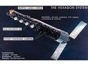 Схема спутника Hexagon KH-9. Изображение с сайта space.com