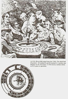 Изображение рулетки XVIII века