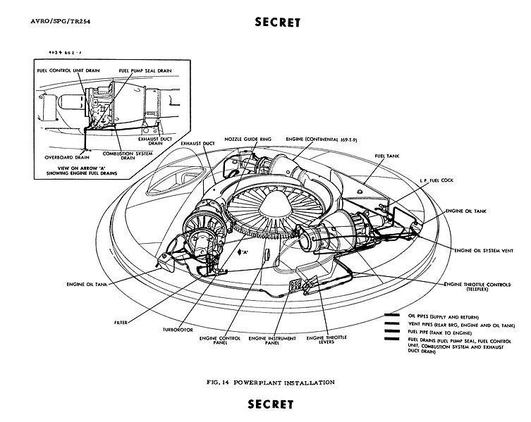 Схема одной из модификаций