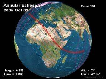 3 октября жители Украины смогут увидеть частичное солнечное затмение, то есть солнце примет вид диска с выемкой...