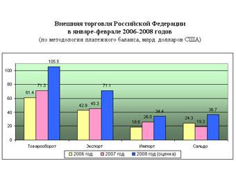 http://img.lenta.ru/news/2008/03/28/mert/picture.jpg