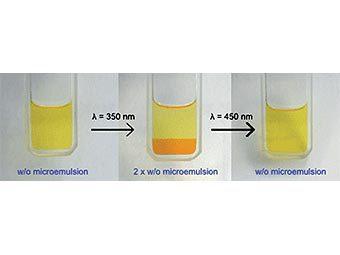 При облучении видимым светом две жидкости, в которые добавлено ПАВ, образуют смесь. При вспышке ультрафиолета (длина волны 350 нанометров) водный слой отделяется от масляного. Включение видимого света вновь приводит к смешиванию жидкостей. Фото авторов исследования.