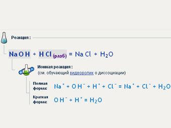 Nigma запустила поиск по химическим реакциям.