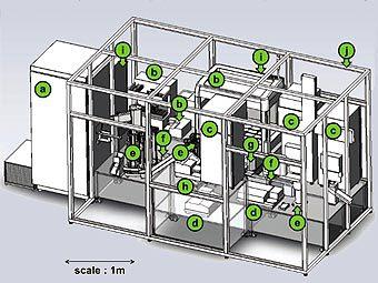 """Схема строения робота-ученого  """"Адама """".  Иллюстрация создателей исследования."""