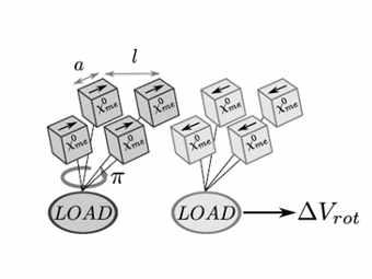 Ученые из Израиля предложили схему двигателя, основанного на свойствах квантового вакуума.