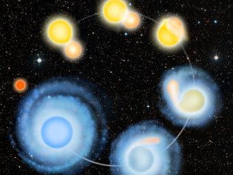 Схематическое изображение формирования голубой отставшей звезды в результате столкновения. Иллюстрация авторов исследования