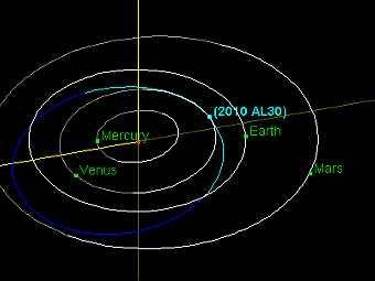 Траектория движения нового небесного тела. Иллюстрация NASA