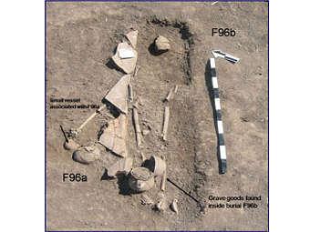 Артефакты, обнаруженные в захоронении. Фото авторов исследования