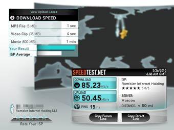 Скорость работы интернета