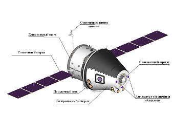 http://img.lenta.ru/news/2010/06/02/spaceship/picture.jpg