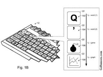 "Microsoft придумала ""умную"" сенсорную клавиатуру"