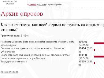 http://img.lenta.ru/news/2011/01/18/voting1/picture.jpg