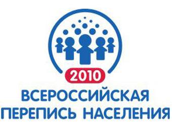 Эмблема Всероссийской переписи населения. Изображение с сайта svao.mos.ru