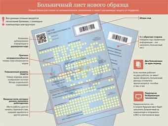 Лечащие врачи будут выдавать россиянам листки нетрудоспособности на срок до 15 календарных дней вместо десяти...