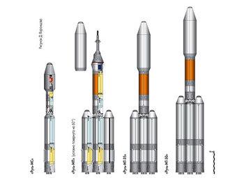 """Модификации ракеты """"Русь-М"""". Иллюстрация с сайта spacephys.ru"""
