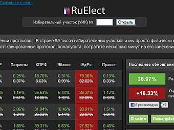 Скриншот с сайта ruelect.com