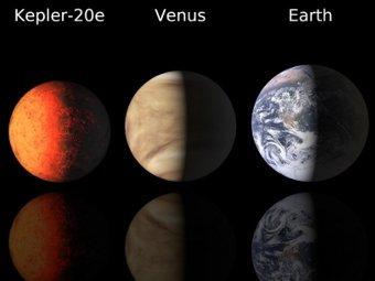 Сравнение Kepler-20e с Венерой и Землей. Иллюстрация авторов исследования