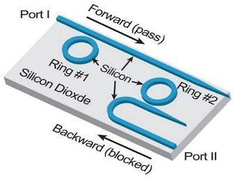 Схема работы диода. Иллюстрация авторов исследования