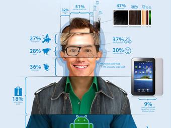 Мистер Android по версии BlueStacks