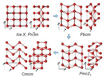 Разные схемы структур льда. Иллюстрация авторов исследования