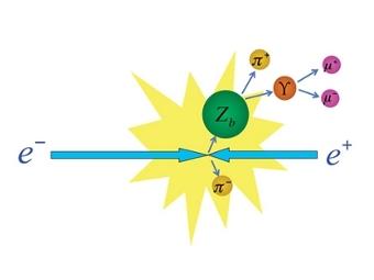 Схема распада экзотического адрона. Иллюстрация авторов исследования