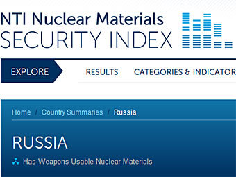Скриншот с сайта ntiindex.org