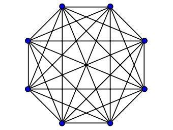 Полный граф на 8 вершинах. Иллюстрация David Benbennick