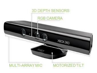 Сенсор Kinect, изображение с сайта Microsoft