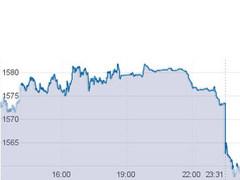 Ммвб котировки акций