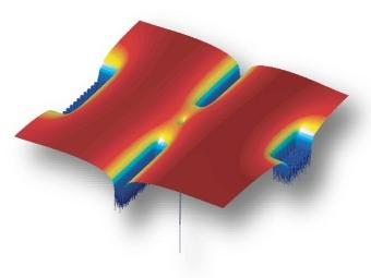 Численный расчет функции потенциала для транзистора. Иллюстрация авторов исследования