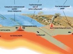 Геологи определили начало движения земной коры.