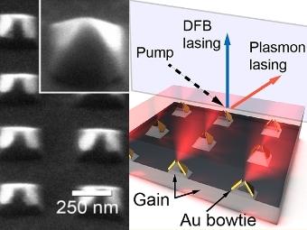 Электронная микрофотография и схема работы устройства. Иллюстрации из статьи Jae Yong Suh et al., Nano Letters, 2012