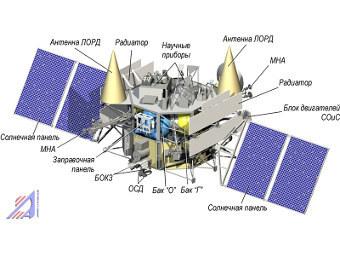 http://img.lenta.ru/news/2013/01/04/lunaglob/picture.jpg